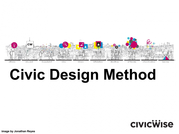 Civic Design Method